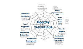 Healthy Transitions Services and Criteria