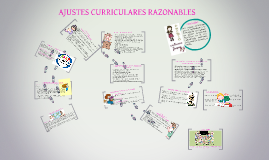 Copy of AJUSTES CURRICULARES RAZONABLES