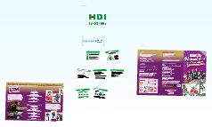 HDI-Testdrive