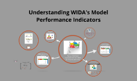 Copy of Making WIDA Model Performance Indicators Work for Classroom