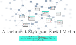 Copy of Attachment Style and Social Media