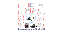 Copy of Copy of Domestic Arrests and the DANCO