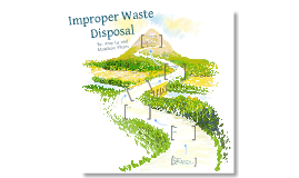 Copy of Improper Garbage Disposal