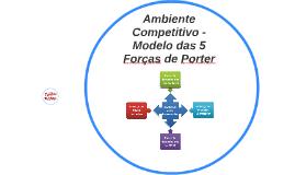Ambiente Competitivo - Modelo da 5 Forças de Porter
