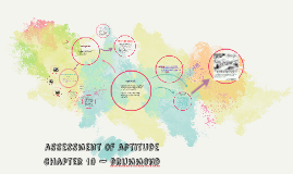 assessment of aptitude