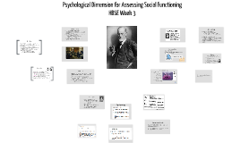 HBSE Week 3: Psychodynamic Theory