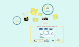 Copy of Copy of Trastornos del Aprendizaje