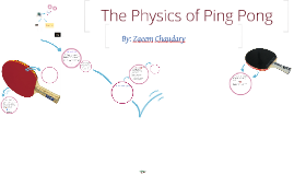 magnus force equation. physics of ping pong magnus force equation