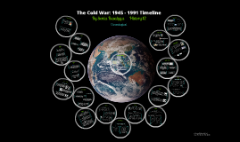History 12 Timeline