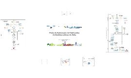 Métricas  Fluxo de Apreciação de Fabricantes de Matérias-primas de lin