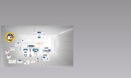 Copy of Website development