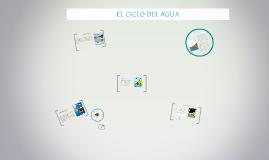 Copy of EL CICLO DEL AGUA.