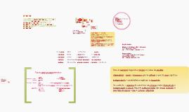 Copy of Processos e investigação