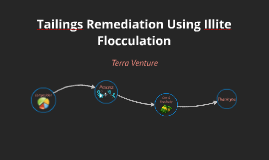 Tailings Remediation Concept