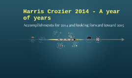Harris Crozier 2014 - A year of years