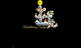 Replektibong Sanaysay