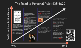The Road to Personal Rule 1625-1629
