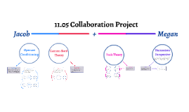 11.05 Collaboration Project
