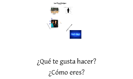 Copy of Beginner Spanish- Que te gusta hacer? Project