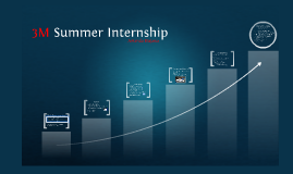 Copy of 3M Summer Internship
