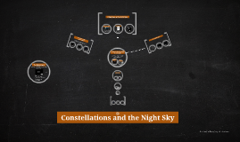 Constellations and the Night Sky
