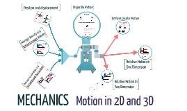animation model 4