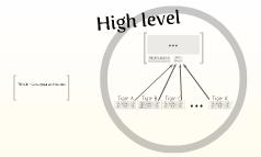 TRACK - Conceptual architecture