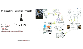Visual business model