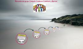 Copy of Momentos para Competir,Colaborar,Contribuir y Aportar