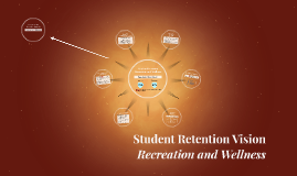 Copy of Retention
