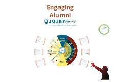 Copy of Engaging ALUMNI at Asbury Theological Seminary