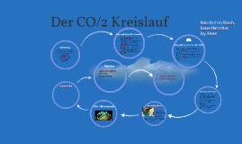 Copy of CO²Kreislauf
