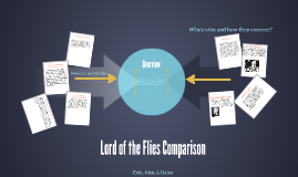 Lord of The Flies, Comparison