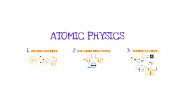 Atomic Physics REVIEW