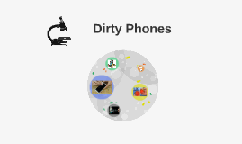 Dirty Phones