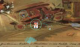 Copy of frida kahlo