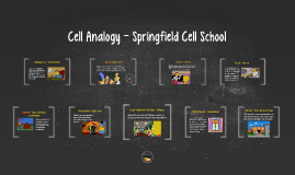 Cell Analogy - School