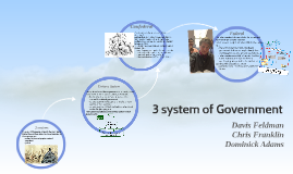 3 system of federalism