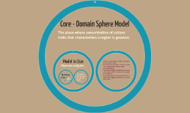 Copy of Core Domain Sphere Model