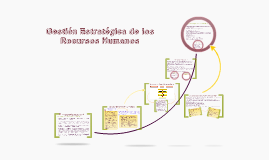 Copy of Gestion Estrategica de los Recursos Humanos