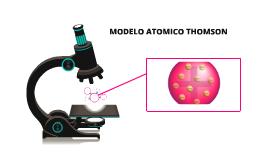 Modelo atomico thomson