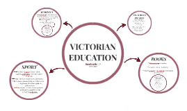 VICTORIAN EDUCATION