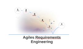 NEW Agile Requirements Engineering (EN)