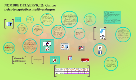 NOMBRE DEL SERVICIO: Centro psicoterapéutico multi-enfoque