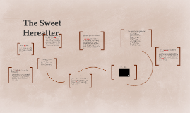 The Sweet Hereafter Keystone