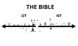 Copy of The Bible