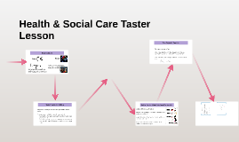 Health & Social Care Taster Lesson