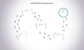 individual learning journey