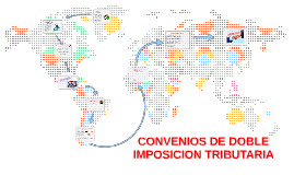 Copy of CONVENIOS DE DOBLE TRIBUTACION