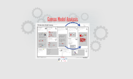 Copy of Canvas Model Analysis